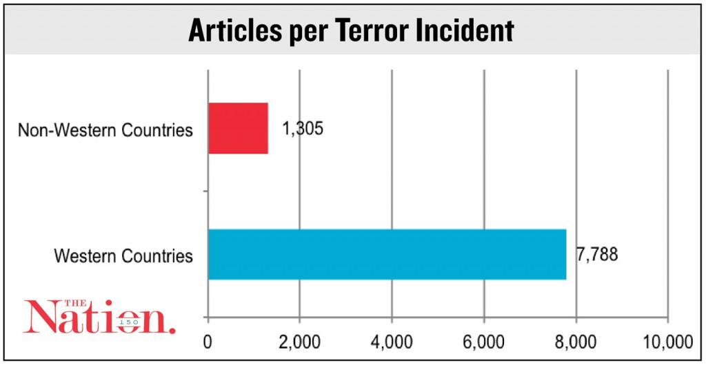Articles-Per-Terror-incident-Logo_img
